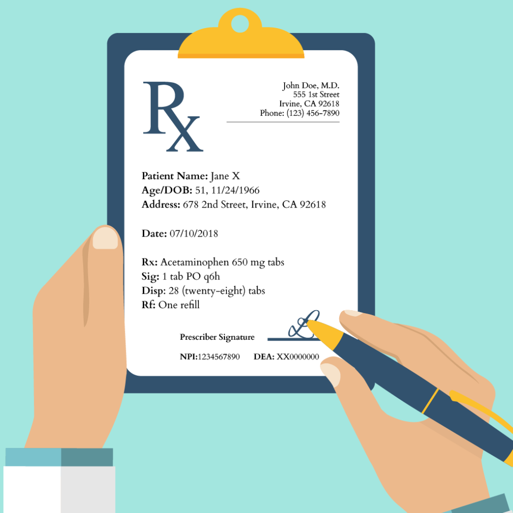Example of a properly written prescription following the 7 steps.